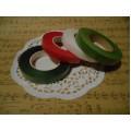 Тейп-лента, цвет красный, Китай, TR296-5